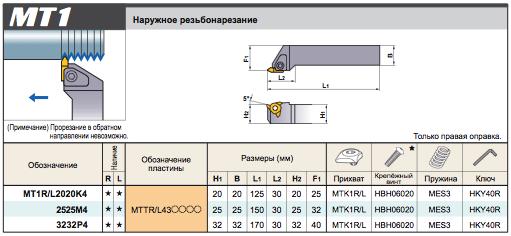 резцы токарные т5к10