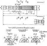 Протяжки круглые переменного резания диаметром от 14 до 90 мм по ГОСТ 20365-74