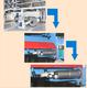 Публикация статьи об использовании пневмодвигетелей в целлюлозно-бумажной промышленности